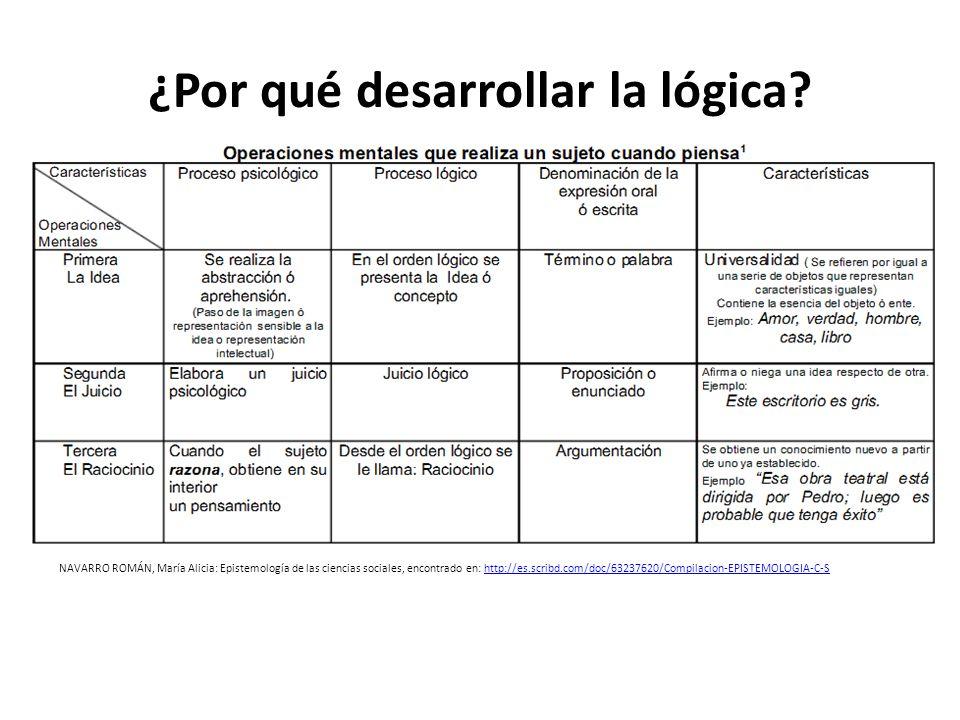 ¿Por qué desarrollar la lógica? NAVARRO ROMÁN, María Alicia: Epistemología de las ciencias sociales, encontrado en: http://es.scribd.com/doc/63237620/