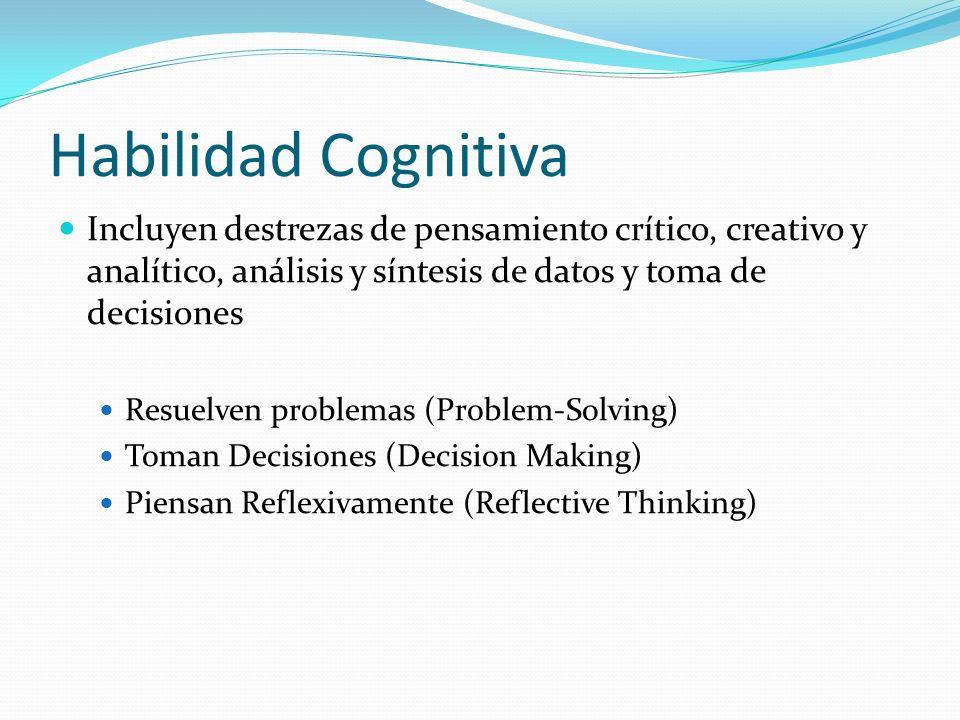 Incluyen destrezas de pensamiento crítico, creativo y analítico, análisis y síntesis de datos y toma de decisiones Resuelven problemas (Problem-Solving) Toman Decisiones (Decision Making) Piensan Reflexivamente (Reflective Thinking) Habilidad Cognitiva