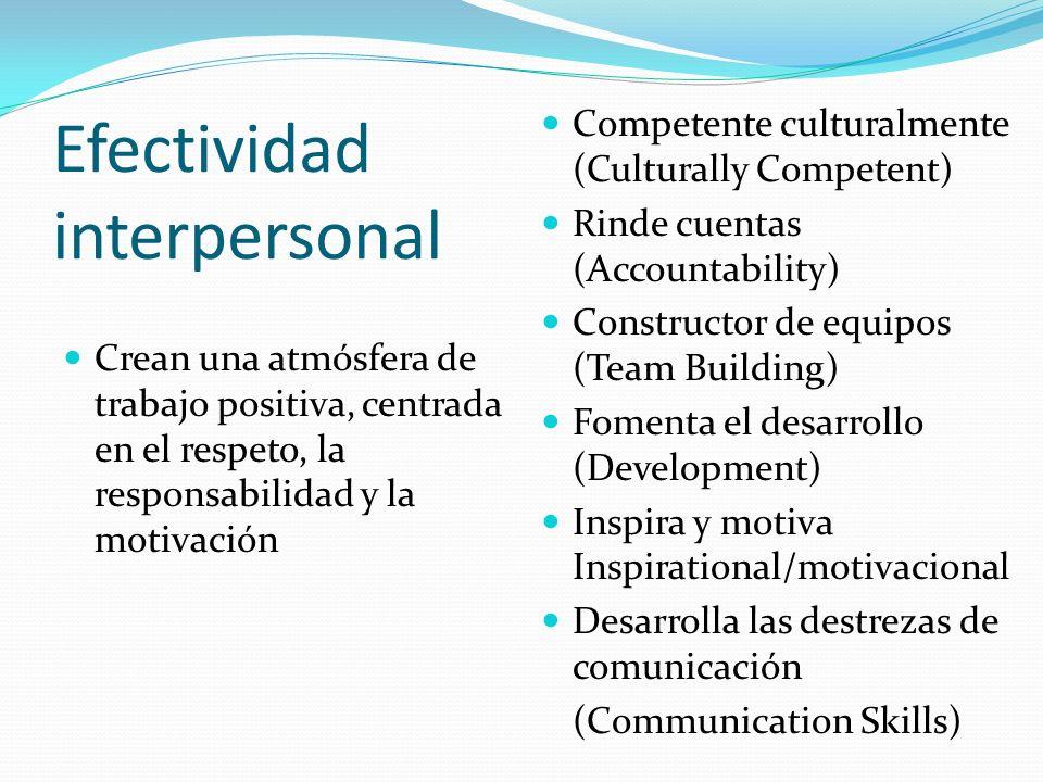 Efectividad interpersonal Crean una atmósfera de trabajo positiva, centrada en el respeto, la responsabilidad y la motivación Competente culturalmente (Culturally Competent) Rinde cuentas (Accountability) Constructor de equipos (Team Building) Fomenta el desarrollo (Development) Inspira y motiva Inspirational/motivacional Desarrolla las destrezas de comunicación (Communication Skills)