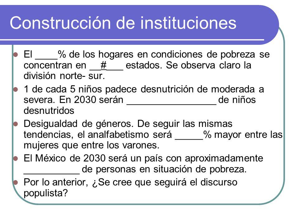 Construcción de instituciones El ____% de los hogares en condiciones de pobreza se concentran en __#___ estados.