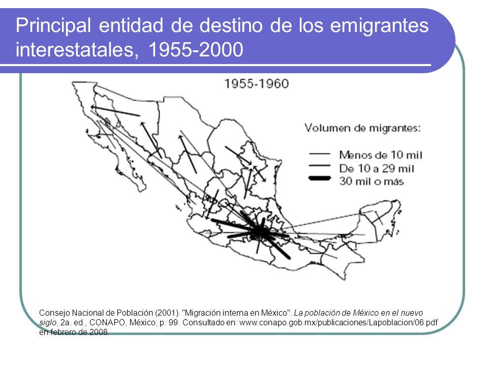 Consejo Nacional de Población (2001). Migración interna en México .