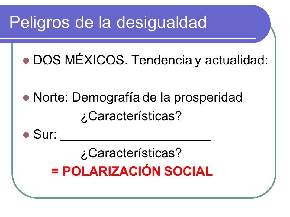 DOS MÉXICOS. Tendencia y actualidad: Norte: Demografía de la prosperidad ¿Características.