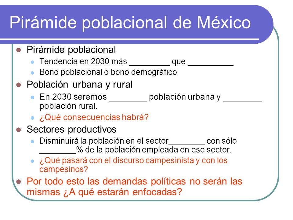 Pirámide poblacional de México Pirámide poblacional Tendencia en 2030 más _________ que __________ Bono poblacional o bono demográfico Población urbana y rural En 2030 seremos ________ población urbana y ________ población rural.