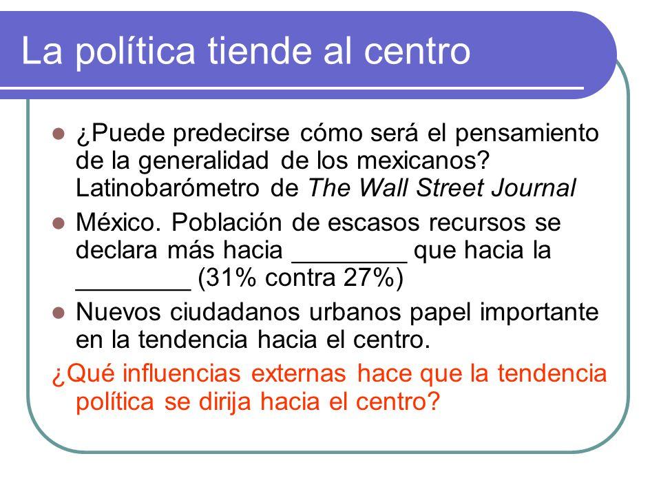 La política tiende al centro Opinión de que la economía de mercado es lo más conveniente… A.L.