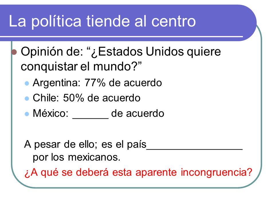 DOS MÉXICOS.Tendencia y actualidad: Norte: Demografía de la prosperidad ¿Características.
