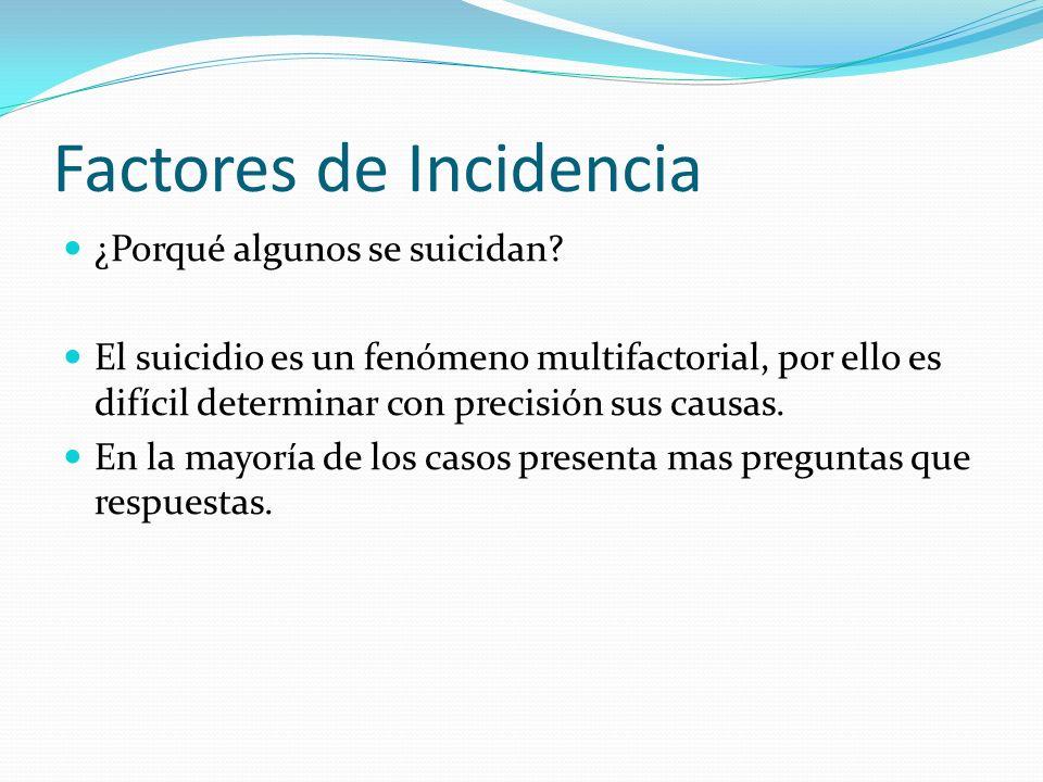 ¿Porqué algunos se suicidan? El suicidio es un fenómeno multifactorial, por ello es difícil determinar con precisión sus causas. En la mayoría de los