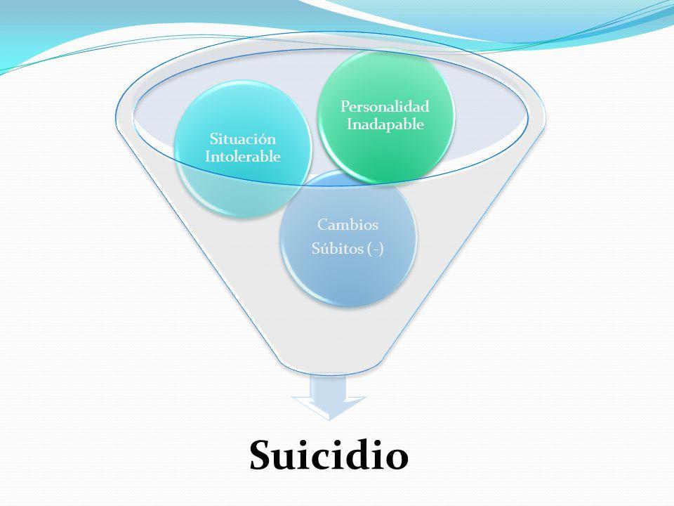 Suicidio Cambios Súbitos (-) Situación Intolerable Personalidad Inadapable