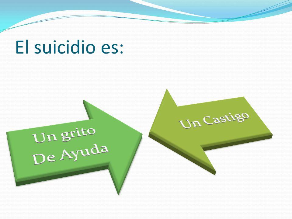 El suicidio es: