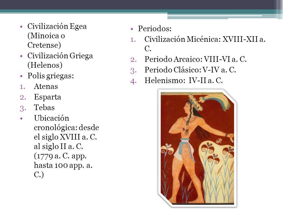 Civilización Egea (Minoica o Cretense) Civilización Griega (Helenos) Polis griegas: 1.Atenas 2.Esparta 3.Tebas Ubicación cronológica: desde el siglo XVIII a.