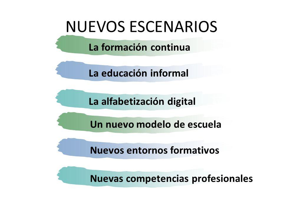 Un nuevo modelo de escuelaNuevos entornos formativosNuevas competencias profesionalesLa formación continuaLa educación informalLa alfabetización digit