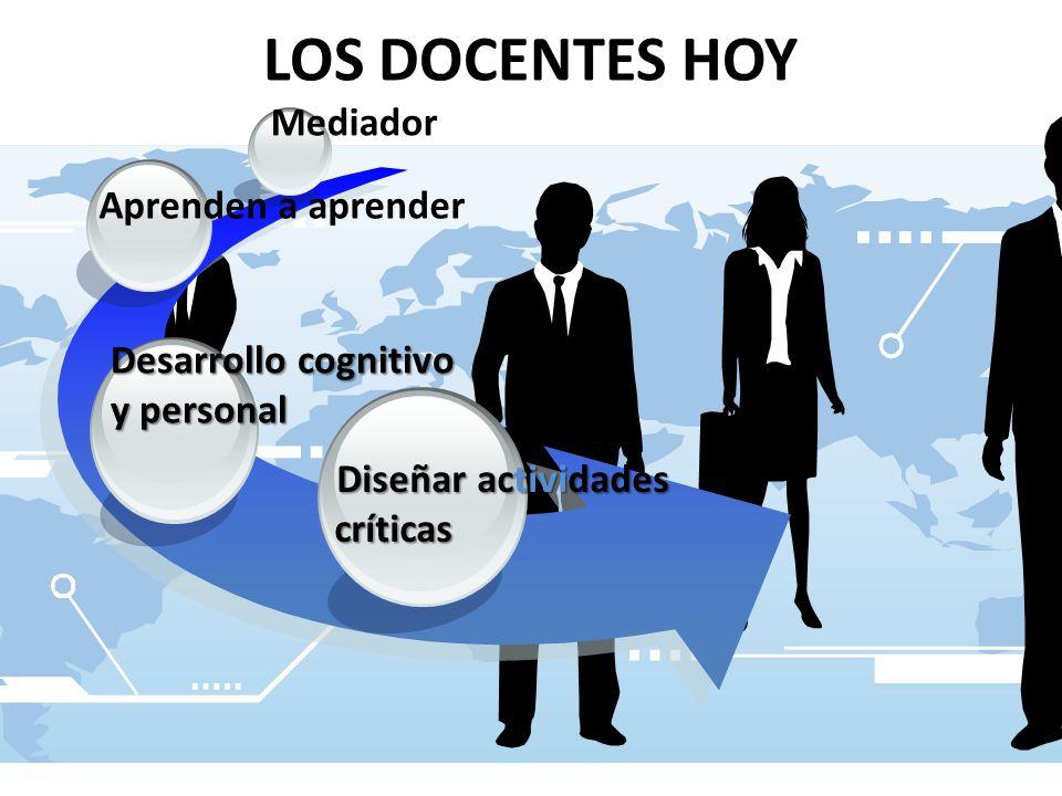 Diseñar actividades críticas Desarrollo cognitivo y personal Aprenden a aprender Mediador LOS DOCENTES HOY