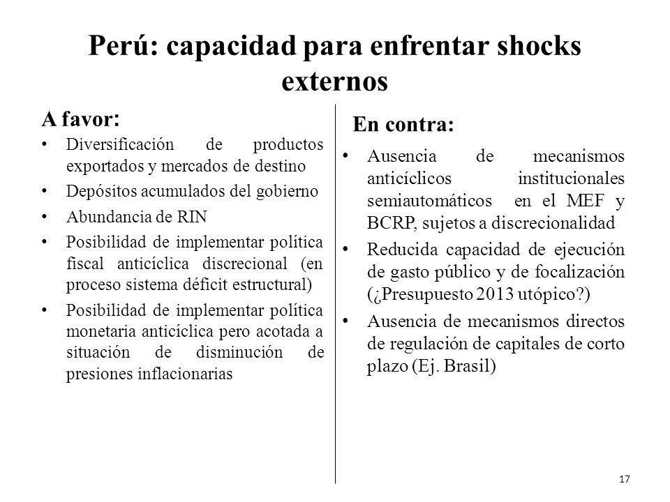 Perú: capacidad para enfrentar shocks externos A favor : Diversificación de productos exportados y mercados de destino Depósitos acumulados del gobier