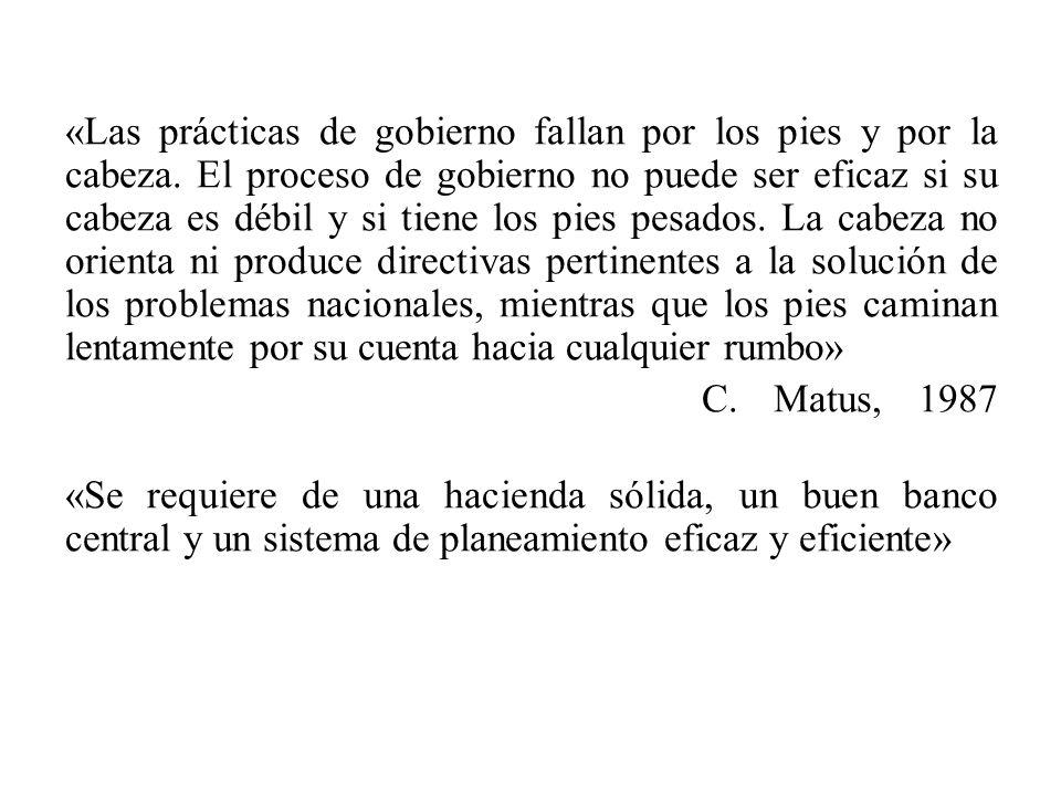 Situación actual Diciembre 2012 Se completa actualización del PEDN a Abril del 2014, respecto de Abril 2012 Se cancela reestructuración del CEPLAN Ausente en discusión de temas coyunturales Orientado a reiniciar análisis de largo plazo.