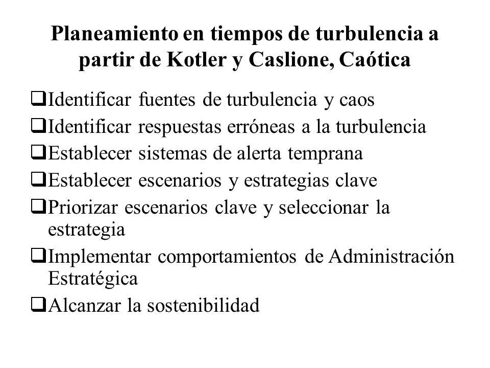 Planeamiento en tiempos de turbulencia a partir de Kotler y Caslione, Caótica Identificar fuentes de turbulencia y caos Identificar respuestas errónea