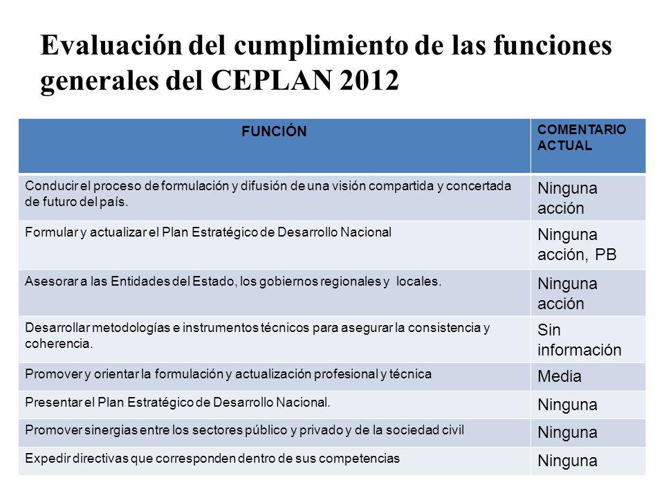 Evaluación del cumplimiento de las funciones generales del CEPLAN 2012 FUNCIÓN COMENTARIO ACTUAL Conducir el proceso de formulación y difusión de una