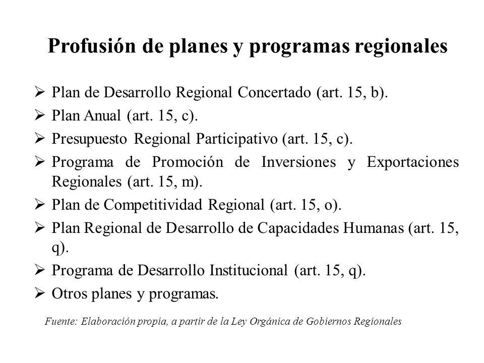 Profusión de planes y programas regionales Plan de Desarrollo Regional Concertado (art. 15, b). Plan Anual (art. 15, c). Presupuesto Regional Particip