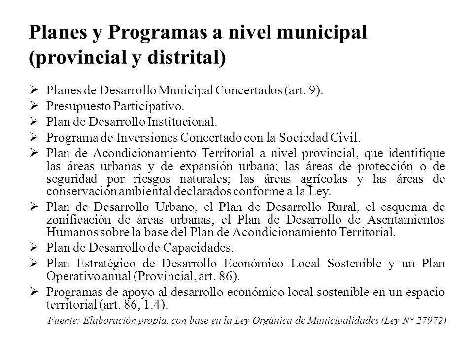 Planes y Programas a nivel municipal (provincial y distrital) Planes de Desarrollo Municipal Concertados (art. 9). Presupuesto Participativo. Plan de