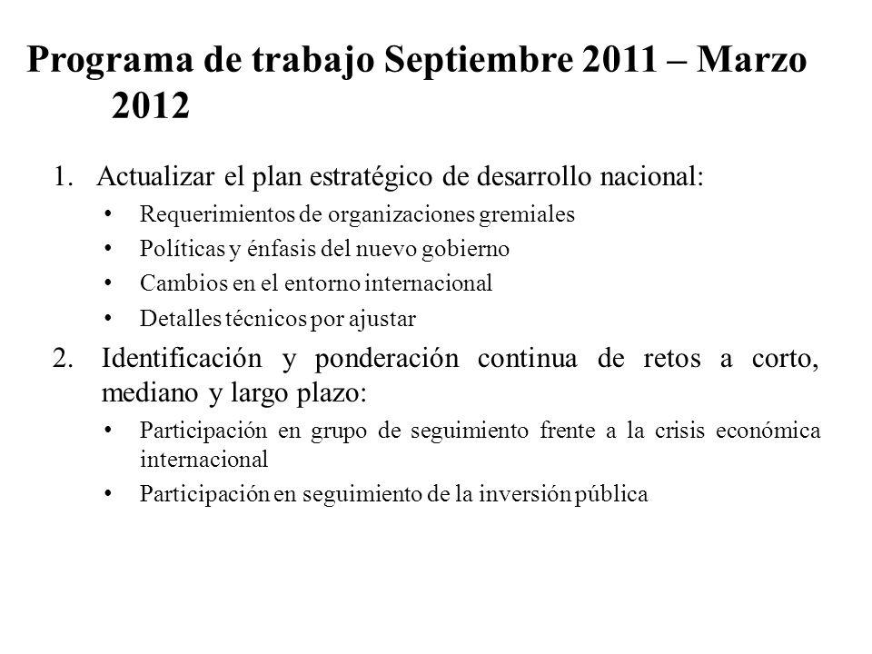 Programa de trabajo Septiembre 2011 – Marzo 2012 1.Actualizar el plan estratégico de desarrollo nacional: Requerimientos de organizaciones gremiales P