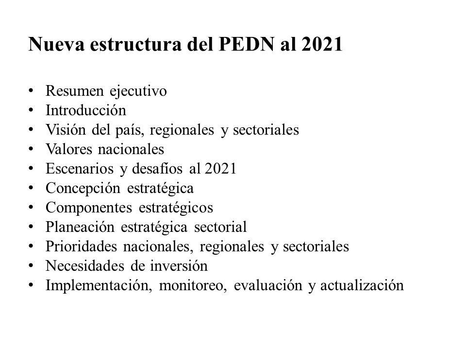 Nueva estructura del PEDN al 2021 Resumen ejecutivo Introducción Visión del país, regionales y sectoriales Valores nacionales Escenarios y desafíos al