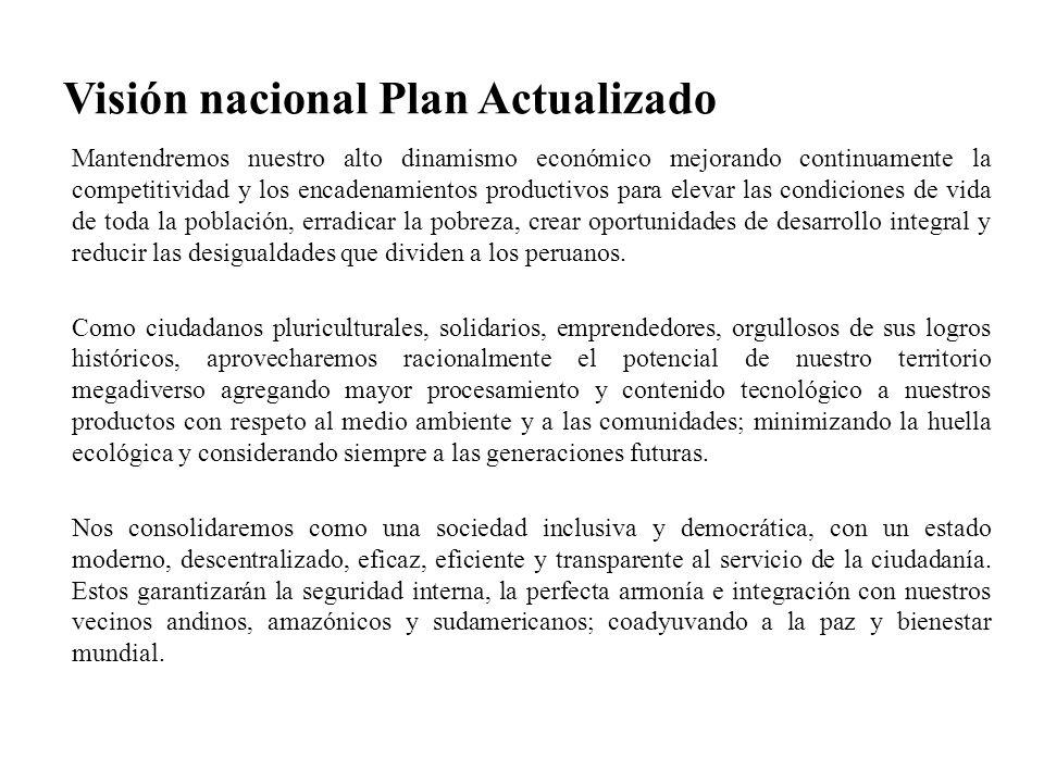 Visión nacional Plan Actualizado Mantendremos nuestro alto dinamismo económico mejorando continuamente la competitividad y los encadenamientos product