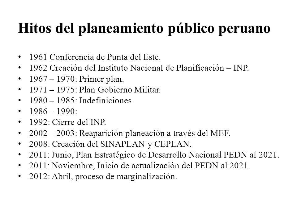 Hitos del planeamiento público peruano 1961 Conferencia de Punta del Este. 1962 Creación del Instituto Nacional de Planificación – INP. 1967 – 1970: P