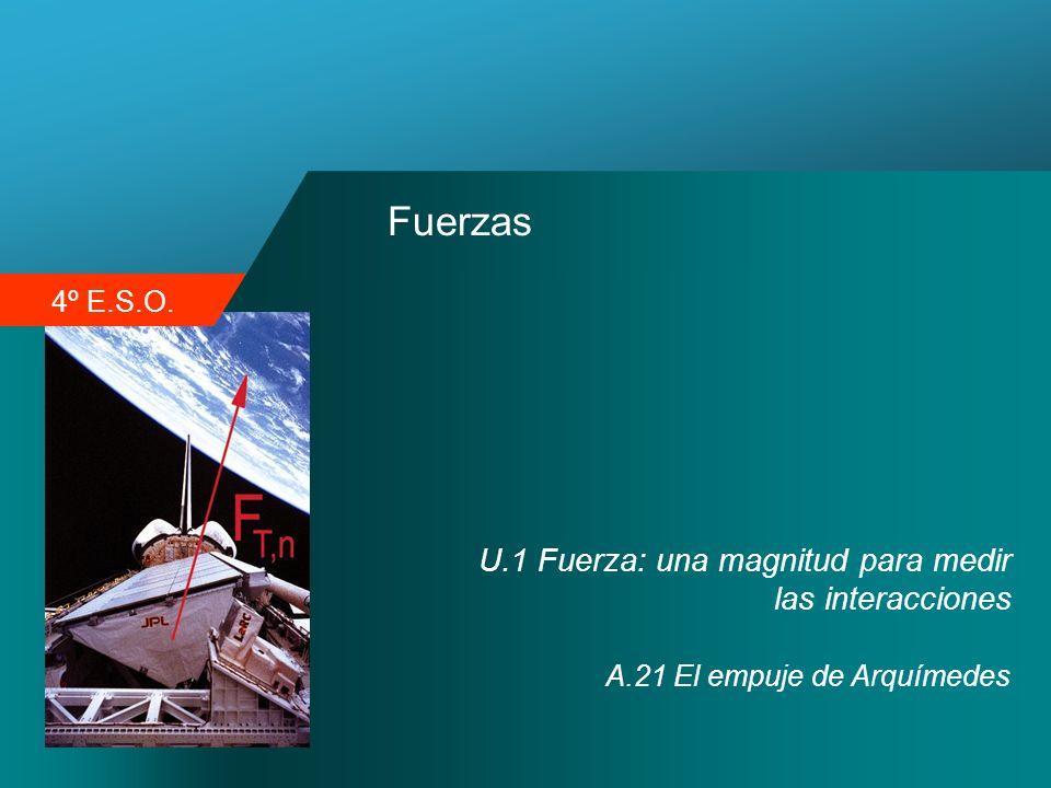 4º E.S.O. Fuerzas U.1 Fuerza: una magnitud para medir las interacciones A.21 El empuje de Arquímedes