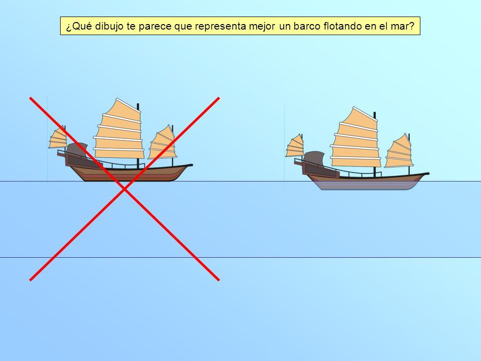 ¿Qué dibujo te parece que representa mejor un barco flotando en el mar?