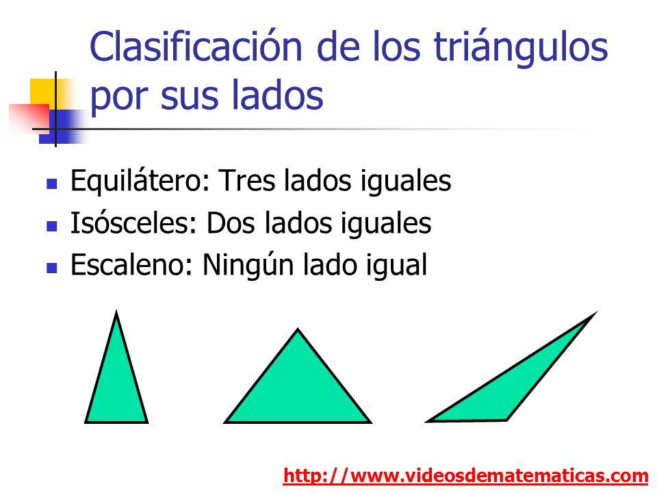 Clasificación de los triángulos por sus lados http://www.videosdematematicas.com Equilátero: Tres lados iguales Isósceles: Dos lados iguales Escaleno: Ningún lado igual