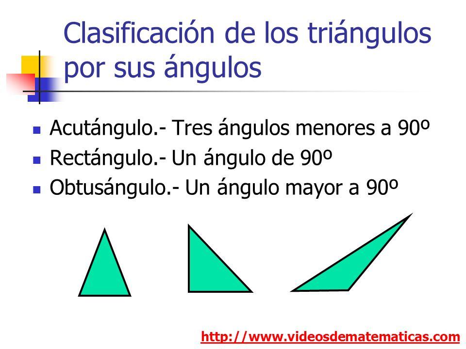 Clasificación de los triángulos por sus ángulos http://www.videosdematematicas.com Acutángulo.- Tres ángulos menores a 90º Rectángulo.- Un ángulo de 90º Obtusángulo.- Un ángulo mayor a 90º