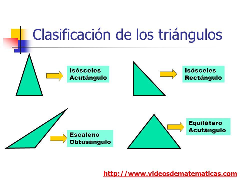 Clasificación de los triángulos http://www.videosdematematicas.com Isósceles Acutángulo Escaleno Obtusángulo Isósceles Rectángulo Equilátero Acutángulo
