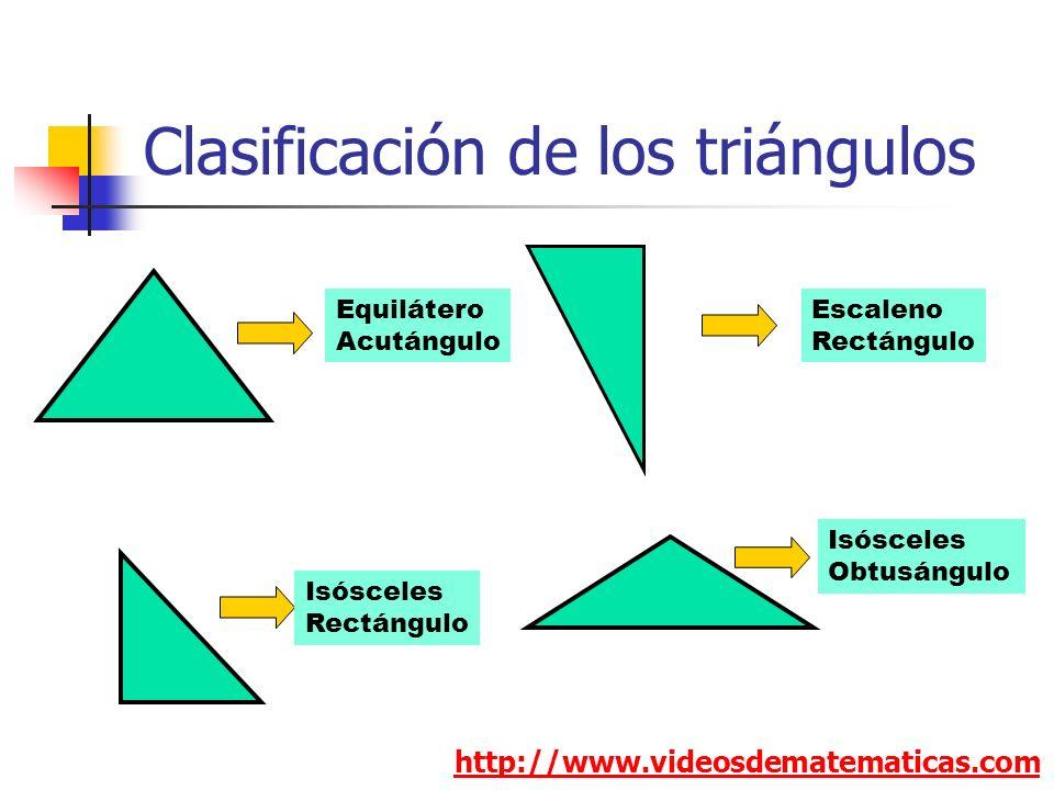 Clasificación de los triángulos http://www.videosdematematicas.com Equilátero Acutángulo Isósceles Rectángulo Escaleno Rectángulo Isósceles Obtusángulo