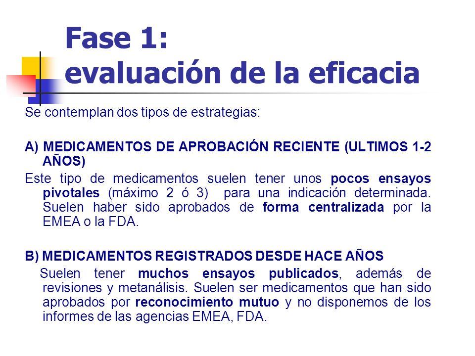 Fase 1: evaluación de la eficacia Se contemplan dos tipos de estrategias: A) MEDICAMENTOS DE APROBACIÓN RECIENTE (ULTIMOS 1-2 AÑOS) Este tipo de medicamentos suelen tener unos pocos ensayos pivotales (máximo 2 ó 3) para una indicación determinada.