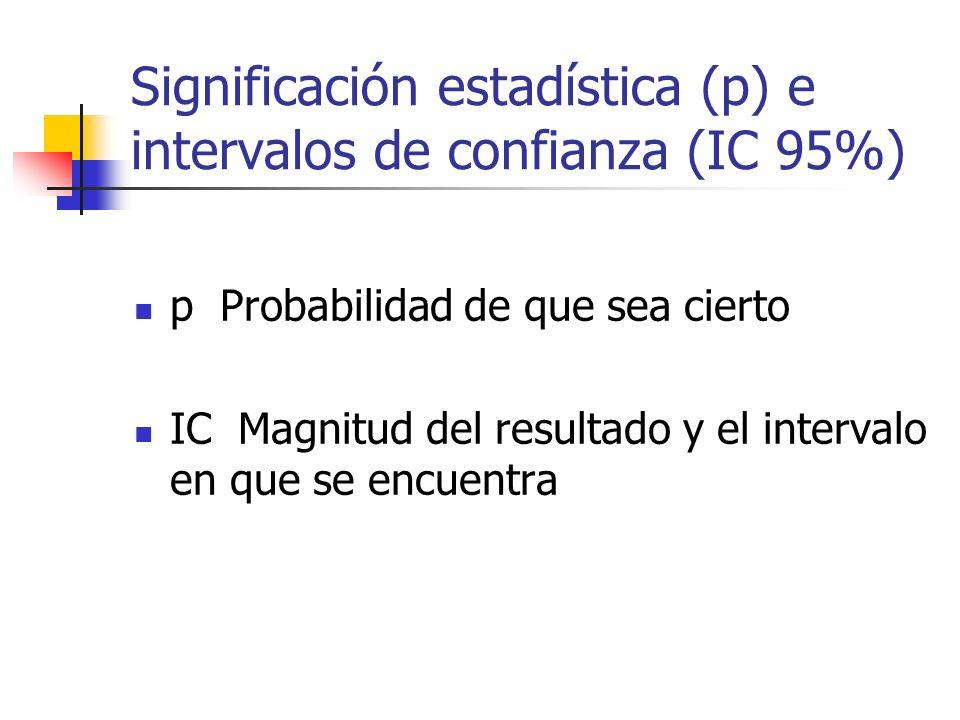 Significación estadística (p) e intervalos de confianza (IC 95%) p Probabilidad de que sea cierto IC Magnitud del resultado y el intervalo en que se encuentra