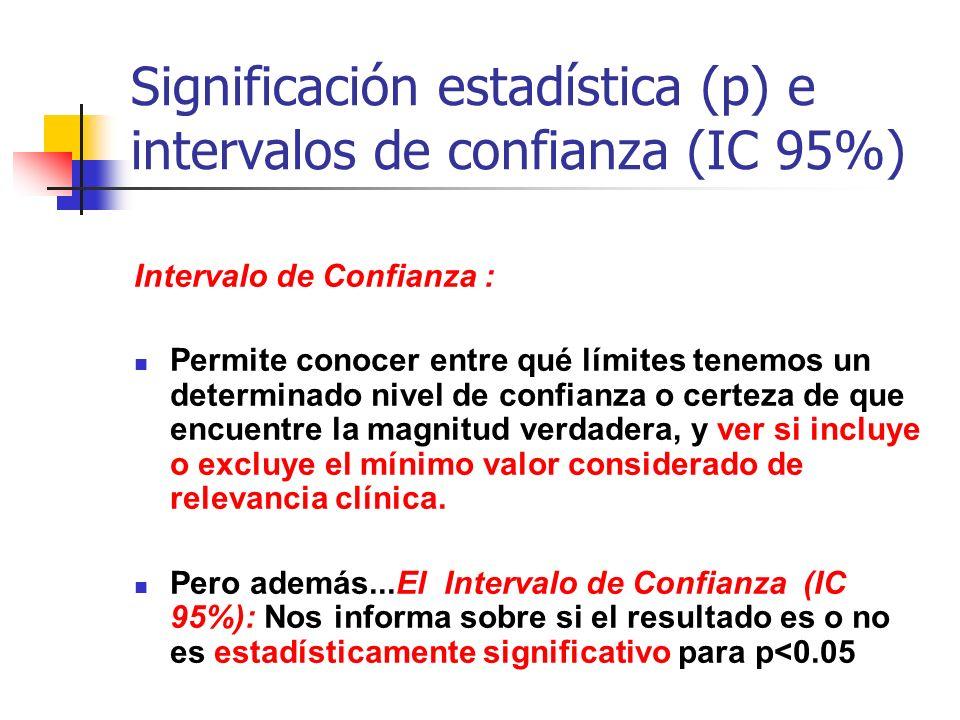 Significación estadística (p) e intervalos de confianza (IC 95%) Intervalo de Confianza : Permite conocer entre qué límites tenemos un determinado nivel de confianza o certeza de que encuentre la magnitud verdadera, y ver si incluye o excluye el mínimo valor considerado de relevancia clínica.