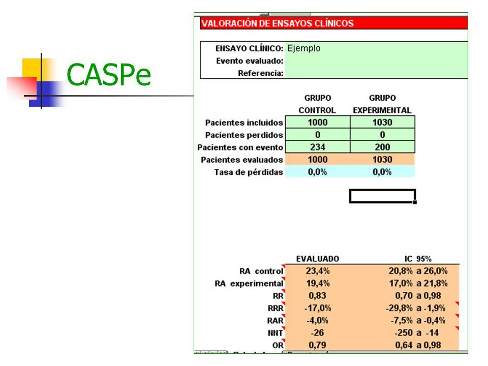 CASPe