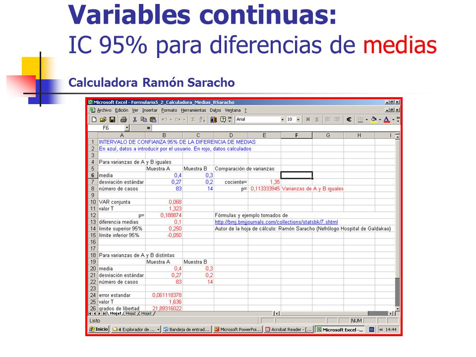Variables continuas: IC 95% para diferencias de medias Calculadora Ramón Saracho