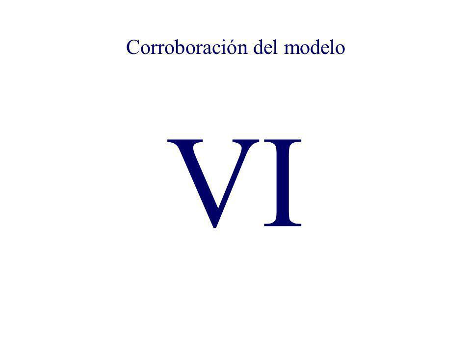 VI Corroboración del modelo