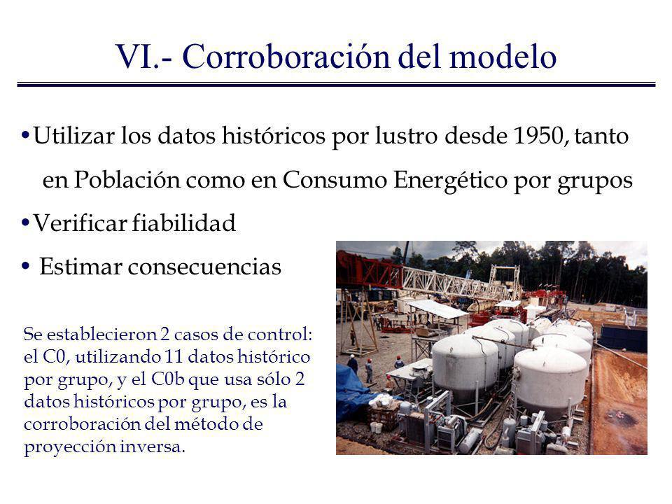 Utilizar los datos históricos por lustro desde 1950, tanto en Población como en Consumo Energético por grupos Verificar fiabilidad Estimar consecuenci
