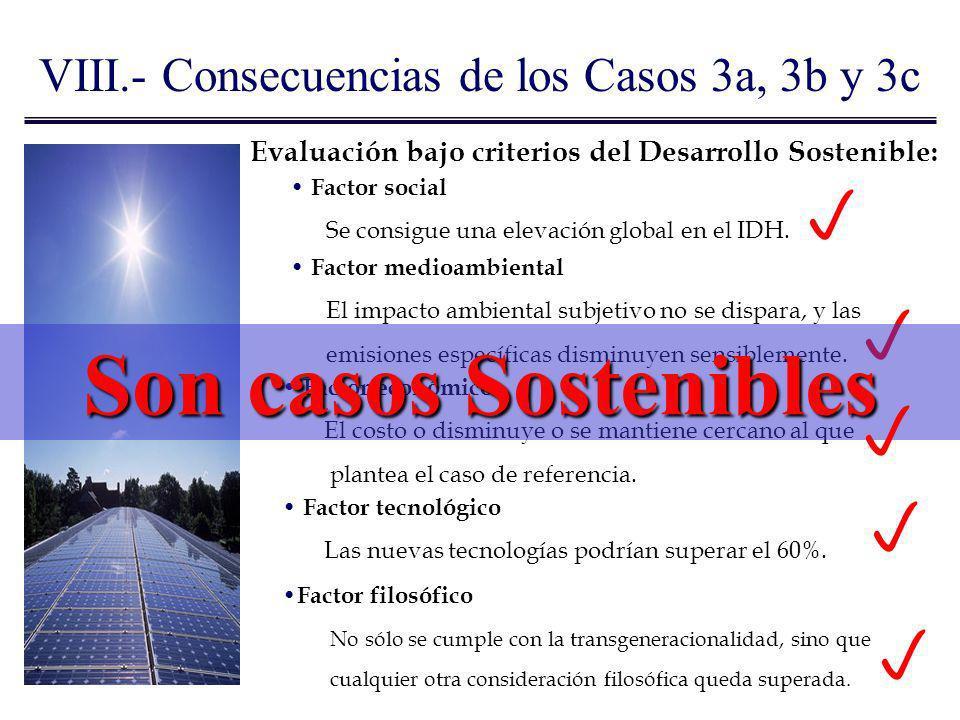 Factor medioambiental El impacto ambiental subjetivo no se dispara, y las emisiones específicas disminuyen sensiblemente. Factor social Se consigue un