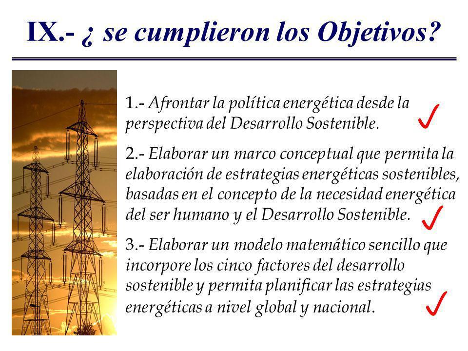 IX.- ¿ se cumplieron los Objetivos? 1.- Afrontar la política energética desde la perspectiva del Desarrollo Sostenible. 2.- Elaborar un marco conceptu