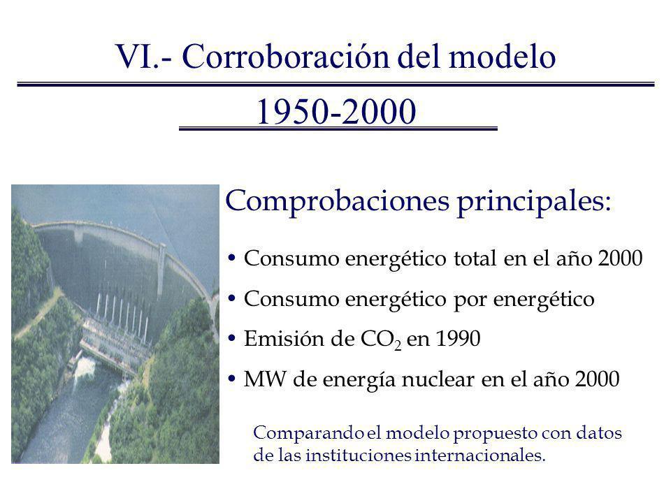 1950-2000 Comprobaciones principales: Consumo energético total en el año 2000 Consumo energético por energético Emisión de CO 2 en 1990 MW de energía