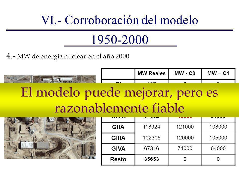 1950-2000 4.- MW de energía nuclear en el año 2000 MW RealesMW - C0MW – C1 GI 13700 GIIB 9249100009000 GIIIB 19302000 GIVB 348524500031000 GIIA 118924