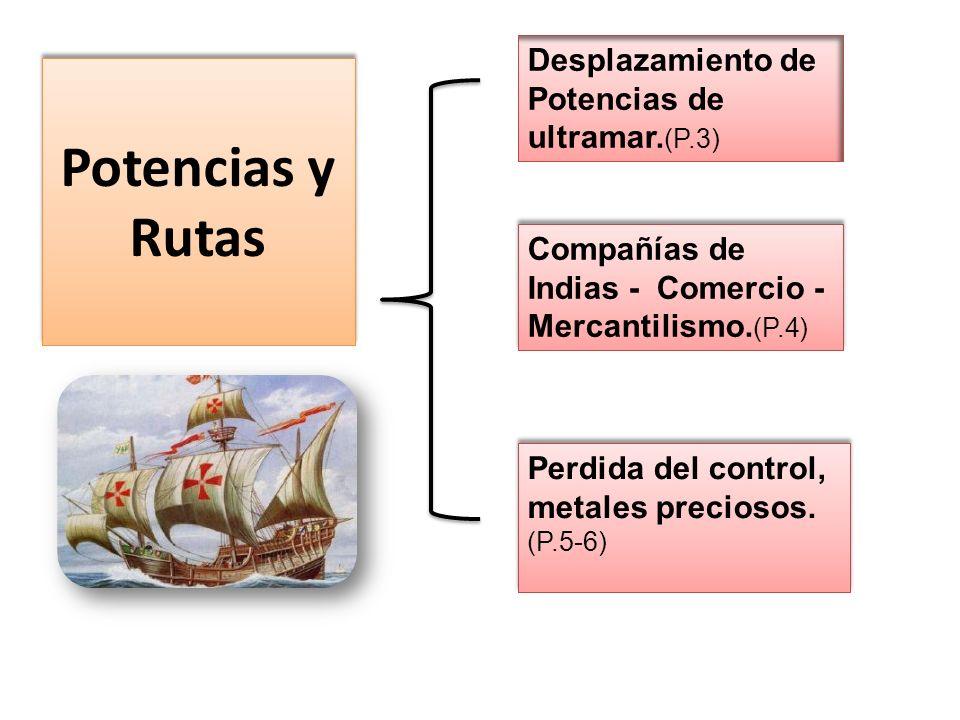 Potencias y Rutas Desplazamiento de Potencias de ultramar. (P.3) Compañías de Indias - Comercio - Mercantilismo. (P.4) Perdida del control, metales pr