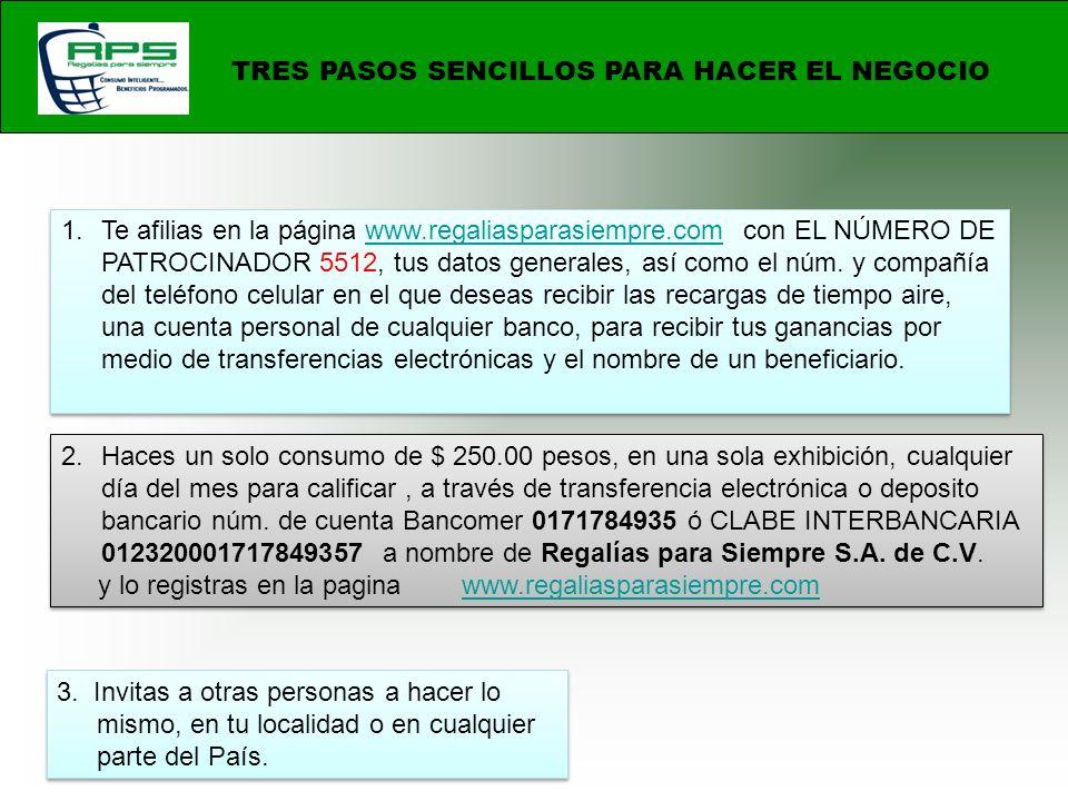 TRES PASOS SENCILLOS PARA HACER EL NEGOCIO 2.Haces un solo consumo de $ 250.00 pesos, en una sola exhibición, cualquier día del mes para calificar, a través de transferencia electrónica o deposito bancario núm.