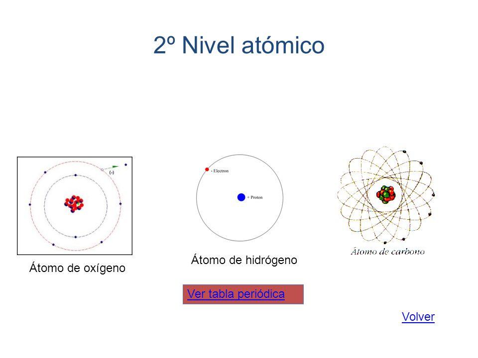 2º Nivel atómico Átomo de oxígeno Átomo de hidrógeno Ver tabla periódica Volver