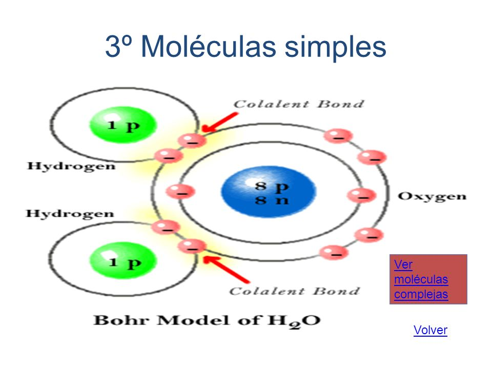 3º Moléculas simples Ver moléculas complejas Volver