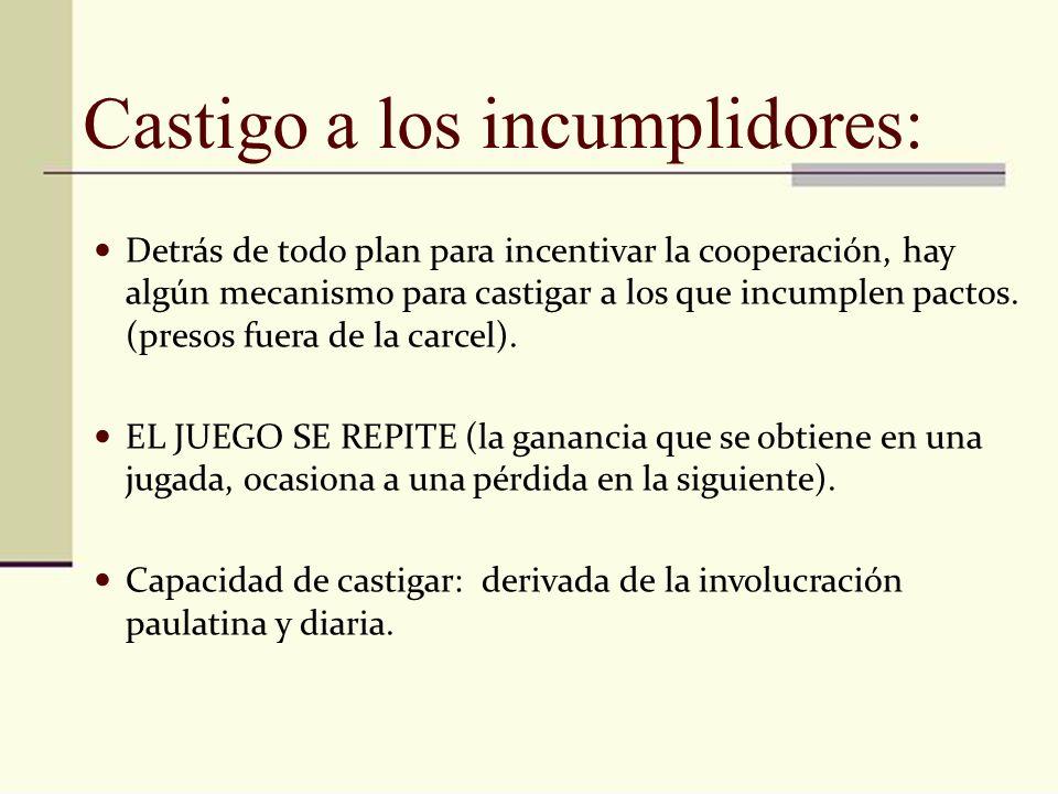 Castigo a los incumplidores: Detrás de todo plan para incentivar la cooperación, hay algún mecanismo para castigar a los que incumplen pactos. (presos