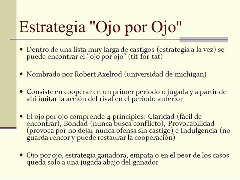 Estrategia ''Ojo por Ojo'' Dentro de una lista muy larga de castigos (estrategia a la vez) se puede encontrar el ''ojo por ojo'' (tit-for-tat) Nombrad