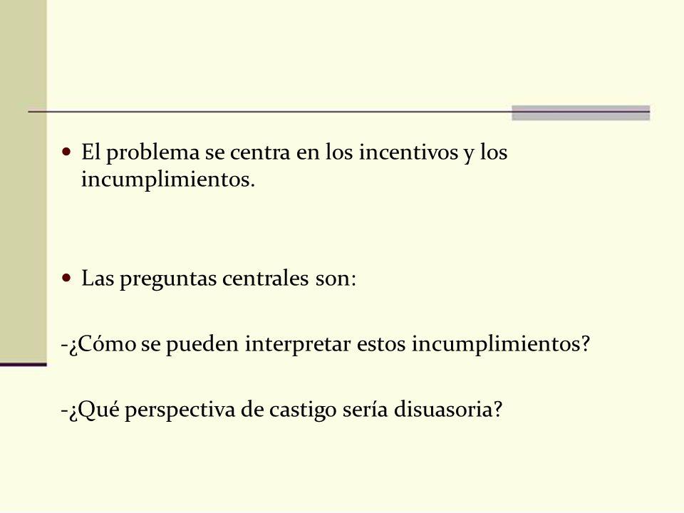 El problema se centra en los incentivos y los incumplimientos. Las preguntas centrales son: -¿Cómo se pueden interpretar estos incumplimientos? -¿Qué