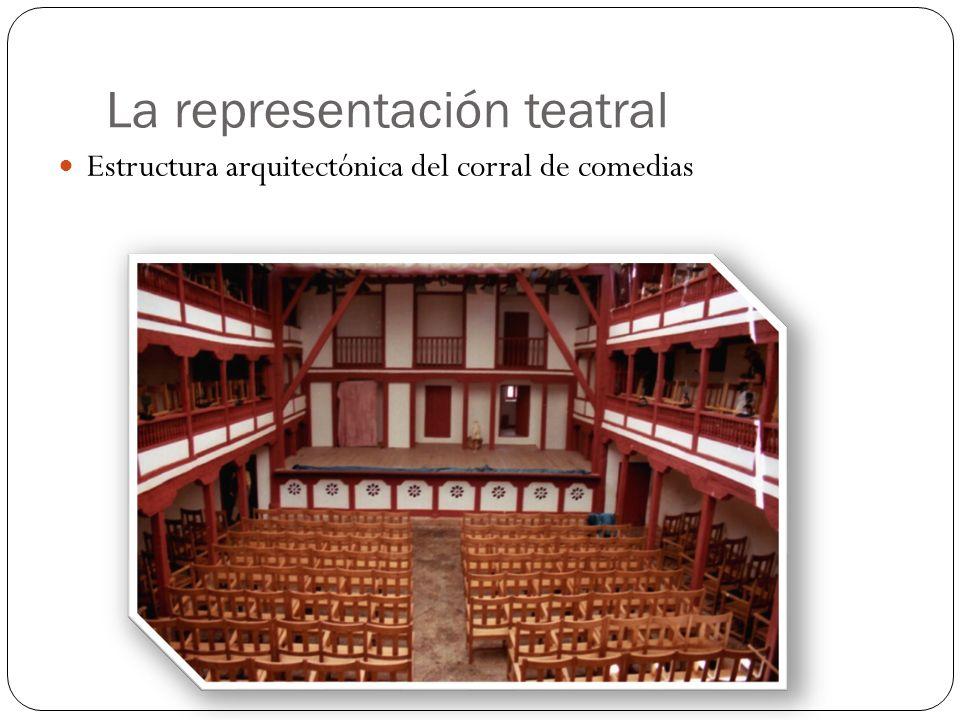 La representación teatral Estructura arquitectónica del corral de comedias